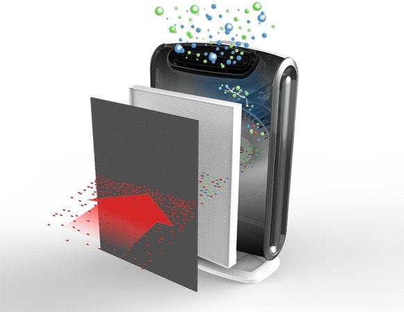 Filter, nagy (AeraMax™ DX95 légtisztító készülékhez), FELLOWES True HEPA